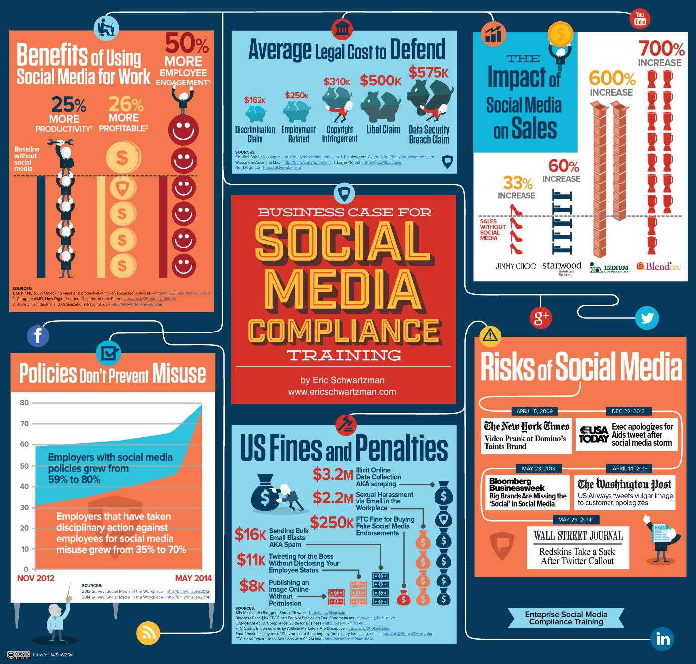 Benefits-Infographic-Watermarked
